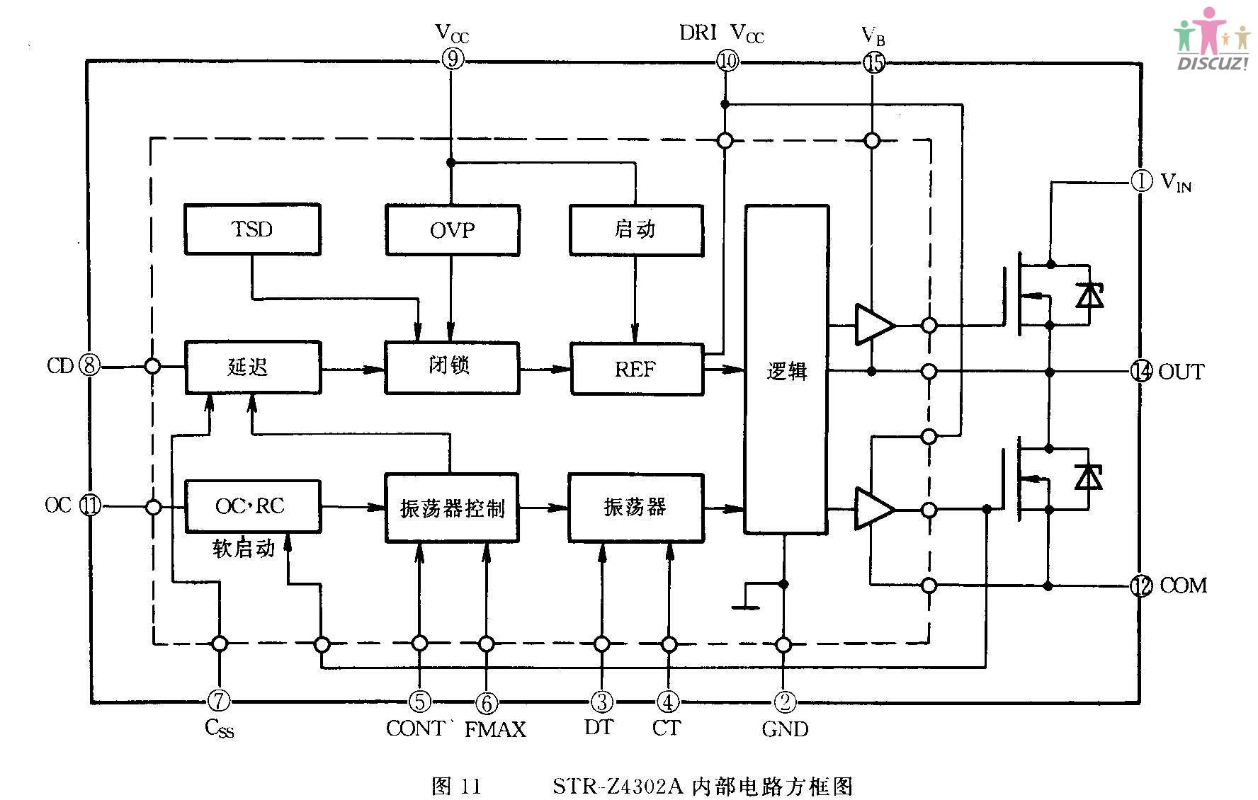 (164.22 KB)  --------------------------------- 老兄,这个电源不好改的,4302用的是双开关管,次极整流也是双二极管,改成单的怕功率不够吧. --------------------------------- 海信TC3400D采用的是它激励串联谐振式开关电源,开关变压器初级绕组相当于谐振电感,通过的是交流正弦波,所以不能用万能模块,否则电源不工作。 --------------------------------- 最好整体代换,此电源只用。+130V和+2