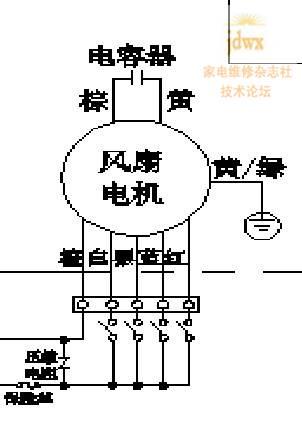 电风扇的电机和空调风机接线差不多三根变速线
