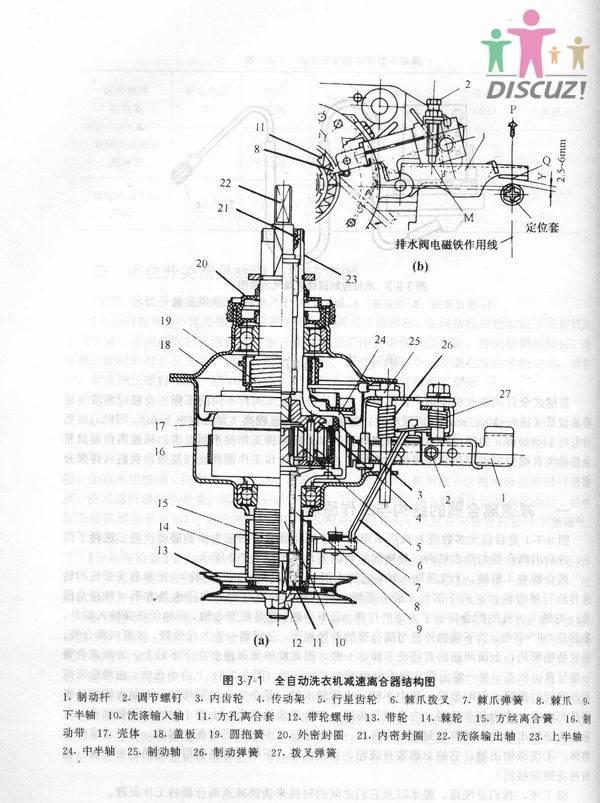 (18.76 KB) --------------------------------- 行星减速器其实很简单,只要学过《机械设计基础》的都该知道,速比计算比定轴轮系复杂一点。所谓行星,就是既有自转又有公转运动,一般设计有三个,仅是为了增加强度而已,具体结构为输入轴上的齿轮位于旋转中心,行星轮分布在其外侧,其与输出轴连接,行星轮外侧有内齿圈(与机体连接,静止不动)。就如同一圆环内有两齿轮一样,输入轴旋转,带动行星轮旋转,假设输入轴顺时针旋转,行星轮自转方向为逆时针,因与内齿圈连接,故行星轮围绕输入轴做顺时