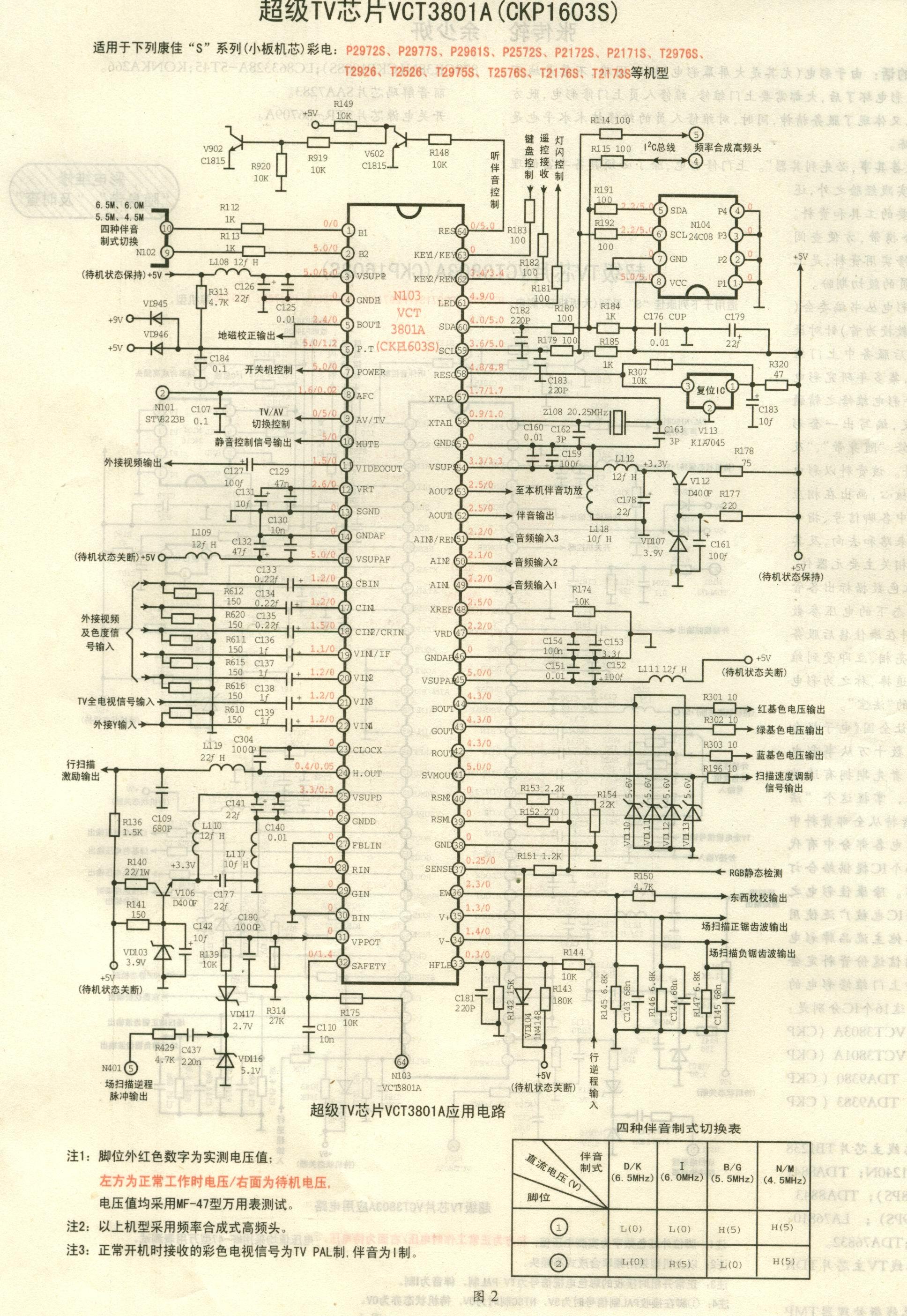 康佳p2571s图纸或vct3801集成块资料