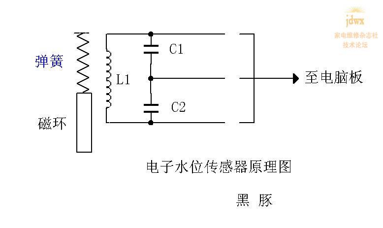 引起lc电路谐振频率的改变,从而使电脑感应到水位的变化.